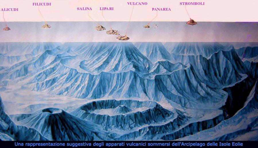 vulcani-sommersi